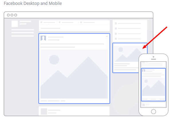Facebook Ads Format Placement